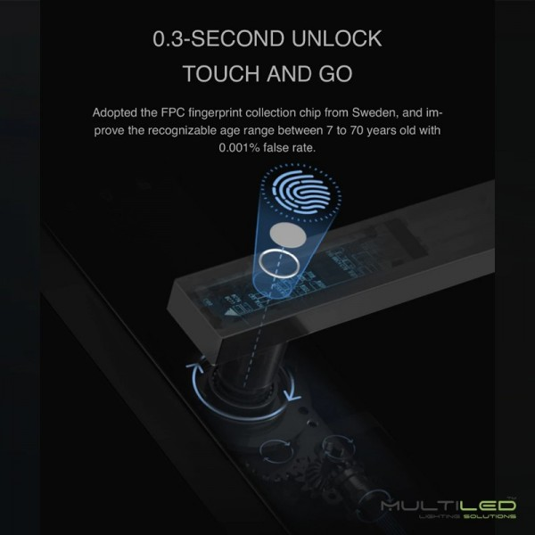 Bombilla Led 15W Eco Blanco Calido E27