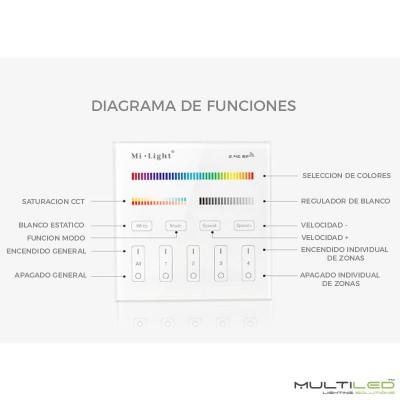 Lampara Led Par56 54W para instalacion en nicho  RGB